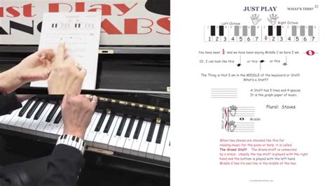 Piano Made Easy tutorial 1 how to play piano made easy