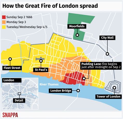 top 7 fun facts about london s houses of parliament 9 facts about the great fire of london that are more