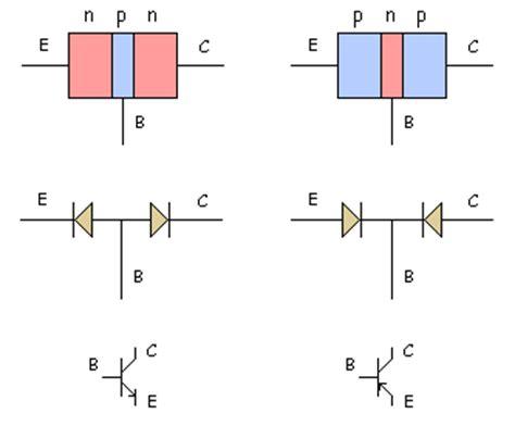 que es un transistor bipolar yahoo 14 bipolar junction transistor conocimientos ve julio 2010
