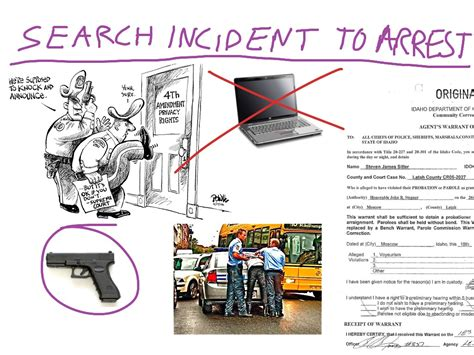 Search Incident To Arrest Plain View Doctrine Enforcement Showme