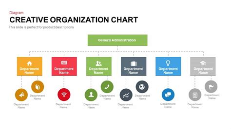 org chart designer creative organization chart slidebazaar