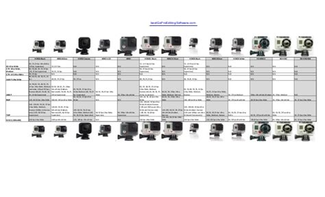 gopro models gopro model comparison resolution chart