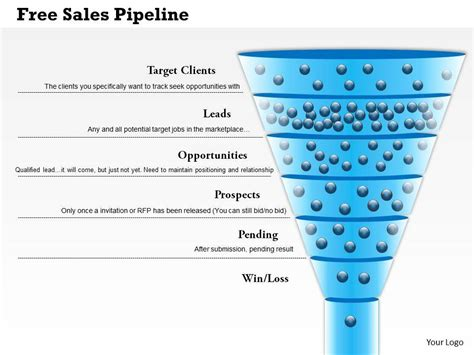sales pipeline resume