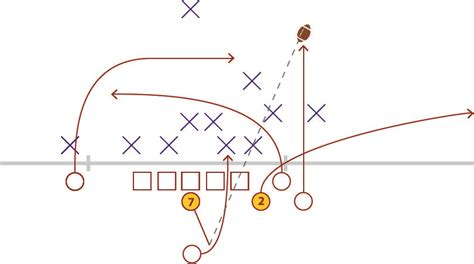 football x and o template usc vs arizona play analysis trojan football