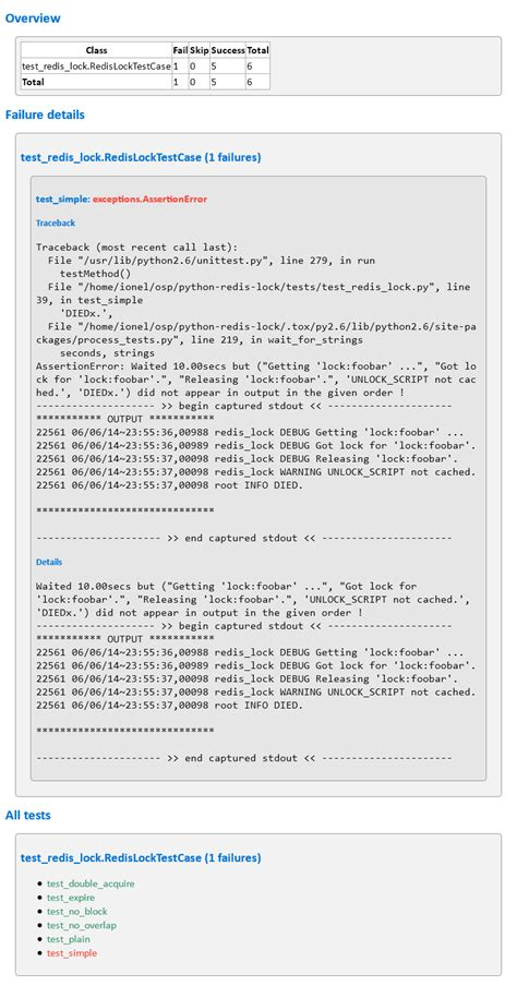 python html report template nose htmloutput 0 6 0 python package index
