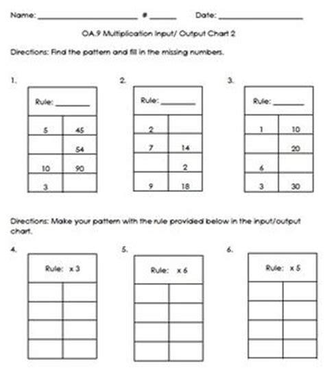 pattern rule for multiplication chart number names worksheets 187 patterns worksheets grade 3
