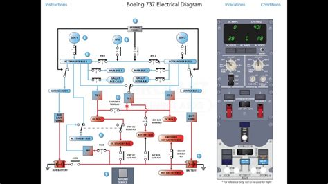 boeing 737 wiring diagram manual images wiring diagram