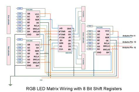 full color rgb led matrix panel large