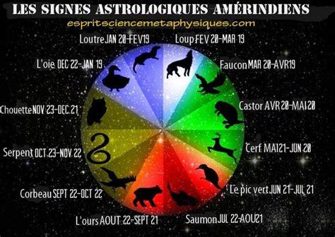 Signe Astrologique 24 Mars by 1000 Id 233 Es Sur Le Th 232 Me Signe Astrologique Sur