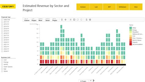controval us project management fabrication partner showcase microsoft power bi