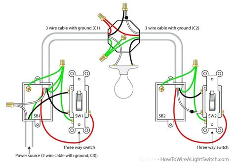 Diagram De Marc Wiring Diagram Full Version Hd Quality