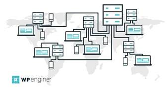Wp Engine 8 Ways To Improve Your Page Render Time With