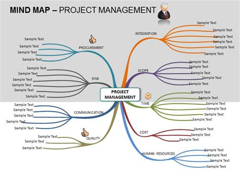 mind mapping template mind map template lisamaurodesign
