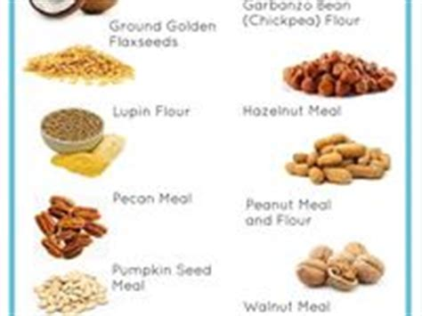 Wheat Belly 10 Day Detox Food List by 17 Best Images About Wheat Belly On Recipes