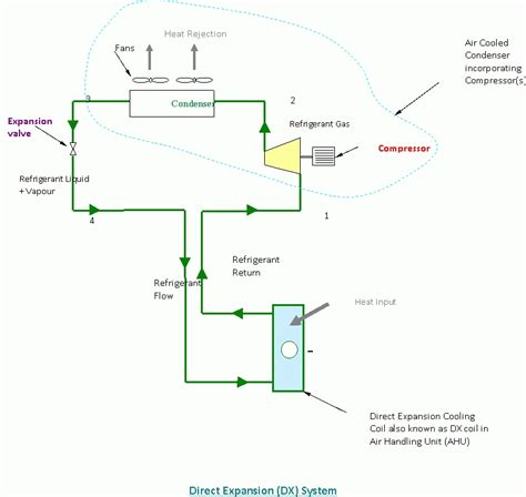 chiller compressor wiring diagram jvohnny