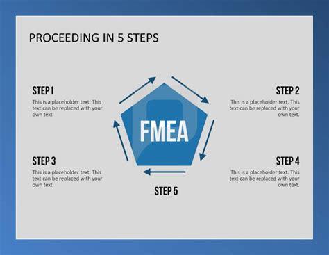 proceeding steps in fmea business methods powerpoint