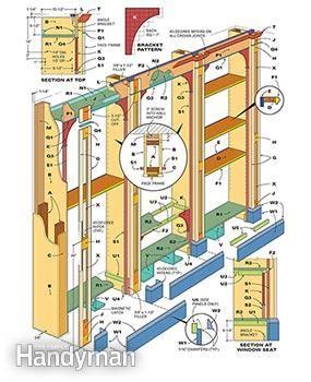Floor To Ceiling Bookshelves Plans how to build a built in bookshelves the family handuman