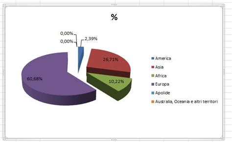 comune di crotone ufficio anagrafe comune di crotone utilit 224 dati statistici