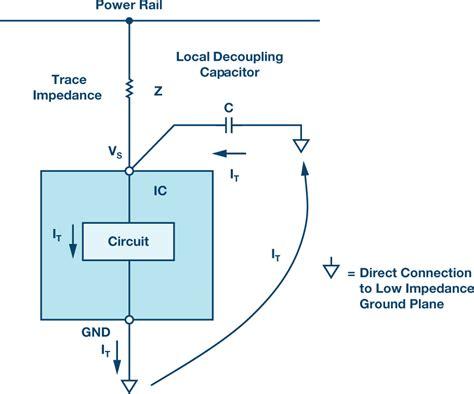 grounding to capacitor decoupling capacitor ground 28 images decoupling capacitor design on pcbs to minimize