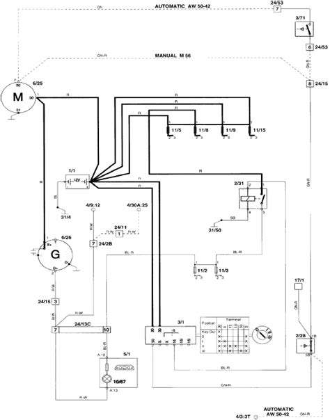 volvo 850 ignition switch wiring diagram wiring diagram