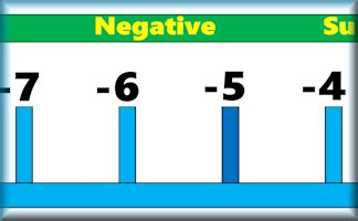 printable number line for classroom wall number line