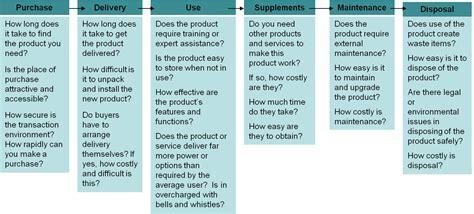 Buku Bisnis Terlaris Blue Strategy Strategi Samudra Biru simple entrepreneur