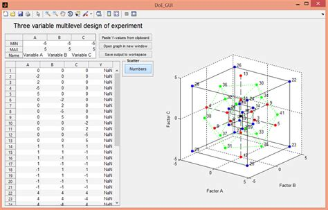 design of experiment matlab gui for evaluation of a custom three variables multilevel doe