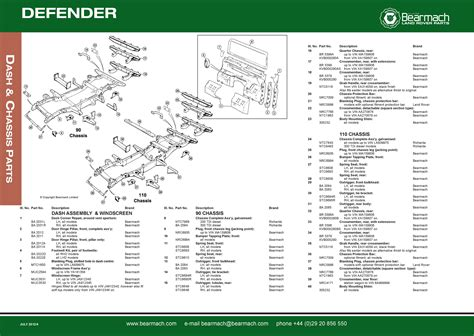 Interior Door Frame Repair Useful Info Land Rover Parts And Spares By Mid Ulster 4 215 4