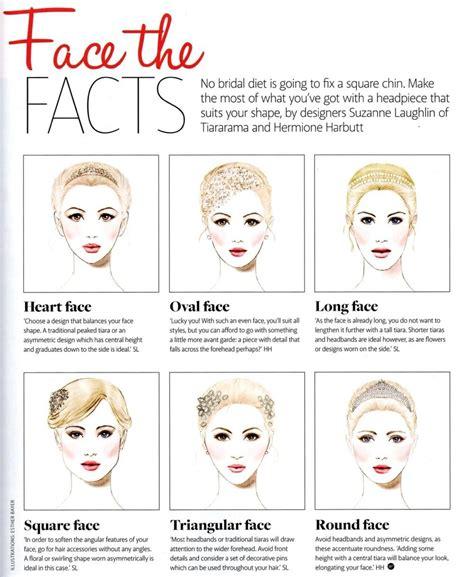 5 ways to enhance your face shape trusper