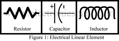 inductor is linear element inductor is a linear element 28 images lecture 3 capacitors linear and nonlinear ppt