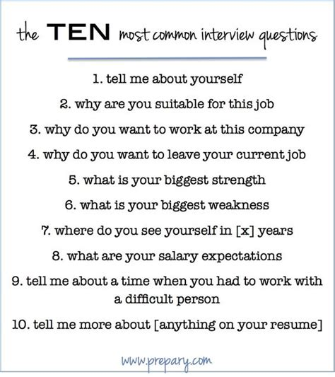 interview questions on biography how to answer the most common interview questions