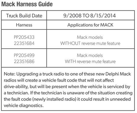 delphi pp mack branded heavy duty amfmmpwma