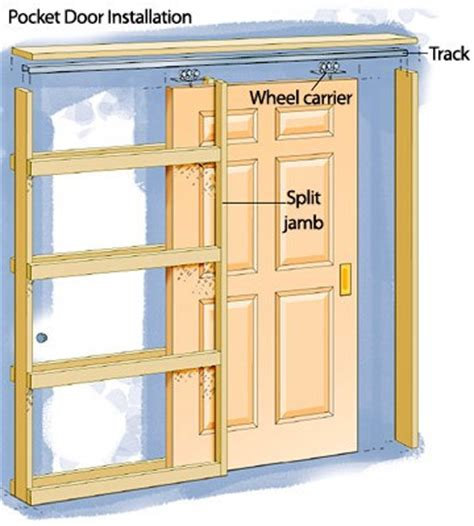 install doors exterior wall space saving cavity sliders door pro