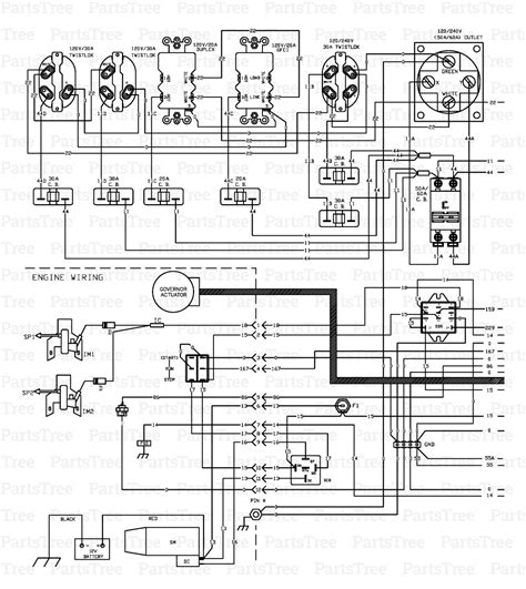 generac transfer switch wiring diagram elvenlabs