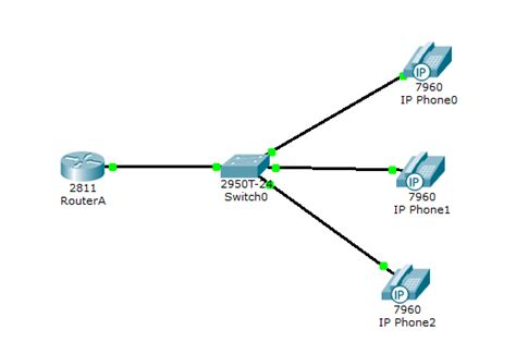 cisco packet tracer tutorial basic router configuration pdf ip telephony basic configuration using packet tracer