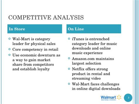 Retail Marketing Notes For Mba Students by Mba Student Competition Walmart Third Place Team