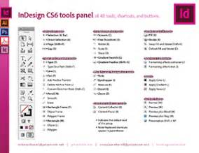 Of indesign cs6 mac keyboard shortcuts download buy a poster
