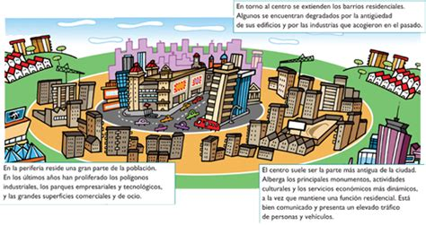 imagenes geografia urbana im 225 genes urbanas en dibujo imagui