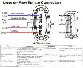 ford f 150 maf sensor wiring diagram f ford free wiring diagrams