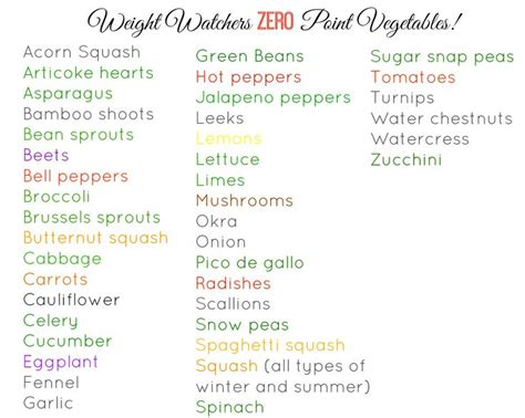 vegetables 0 points weight watchers weight watchers zero point vegetables weight watchers