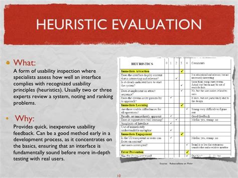 heuristic evaluation template exle of the process to