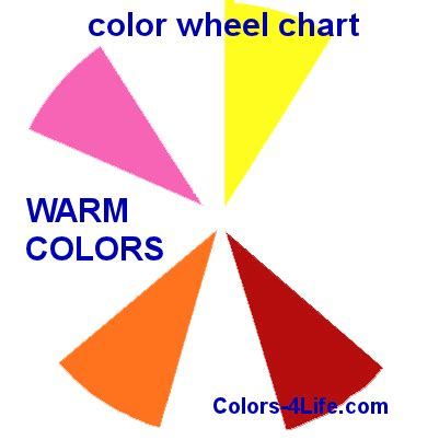 warm colors on the color wheel chart color wheel charts