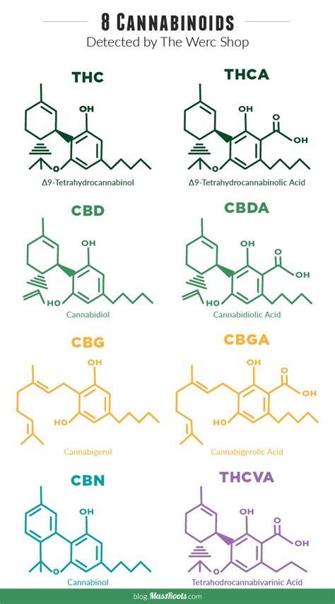 thc molecule tattoo molecules blog 1 10 wonderful world of