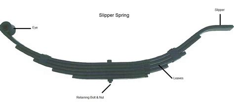what is a spring what is a leaf spring