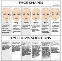 Cara Hack Home Design 3d 20 eyebrow hacks tips tricks and tutorials for great