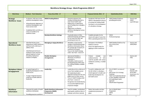 programme board terms of reference template choice image