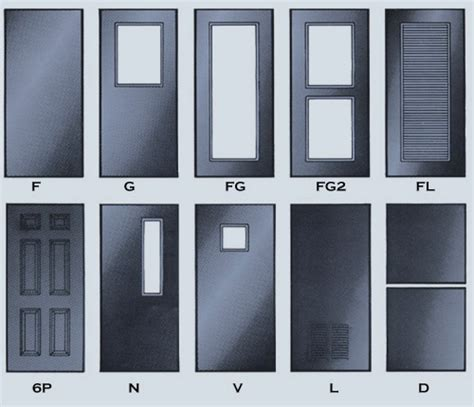 Exterior Steel Doors And Frames Hollow Metal Door Frame Sizes Standard