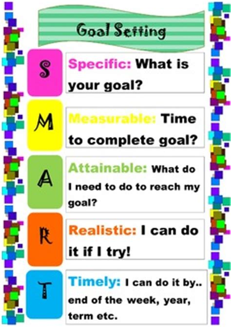 Smart Goal Setting Poster By Mrs Clapp Teachers Pay Teachers Goal Poster Template