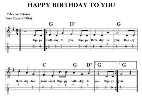 Collection Of Chord Happy Birthday Download Happy Birthday Guitar