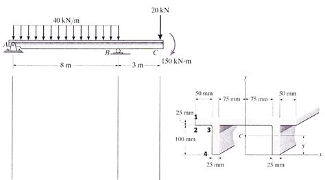 shear stress distribution in rectangular section for the beam shown determine shear and moment di